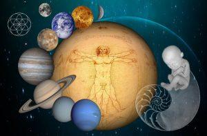 Universum Welt Ordnung Harmonie